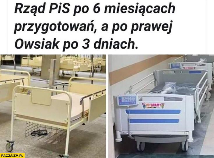 Rząd PiS po 6 miesiącach przygotowań a po prawej Owsiak po 3 dniach łóżka porównanie
