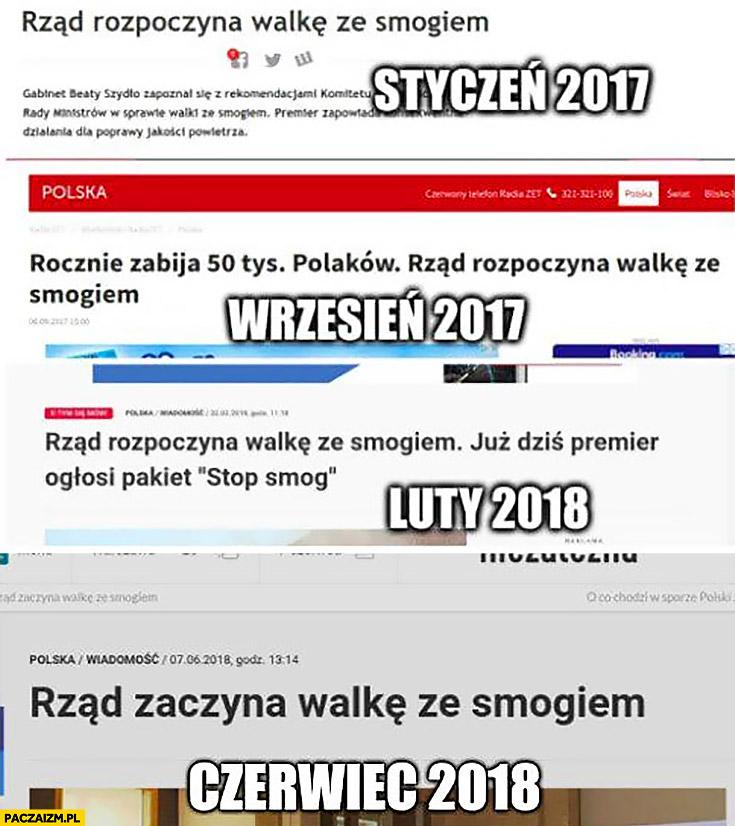 Rząd rozpoczyna walkę ze smogiem nagłówki prasowe styczeń 2017, wrzesień 2017, luty 2018, czerwiec 2018