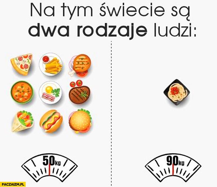 Są dwa rodzaje ludzi na świecie jedzenie waga