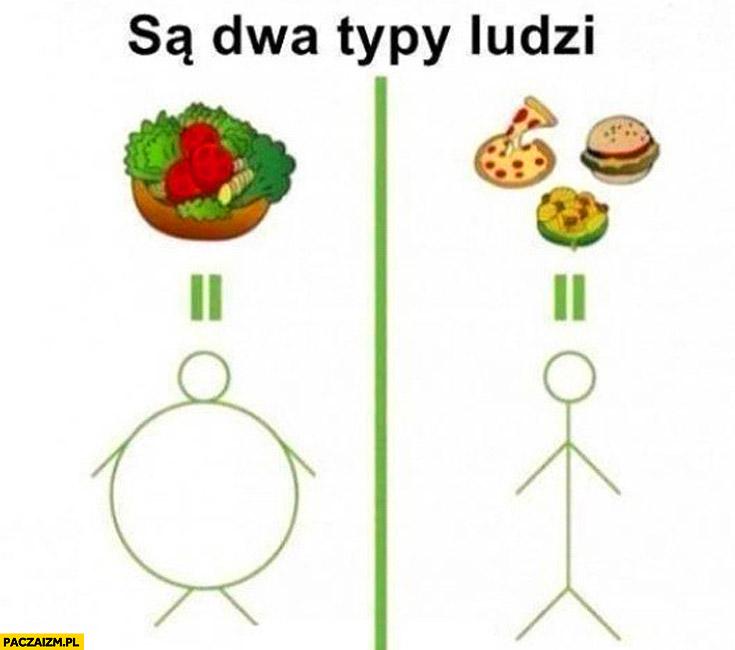 Są dwa typy ludzi dieta metabolizm
