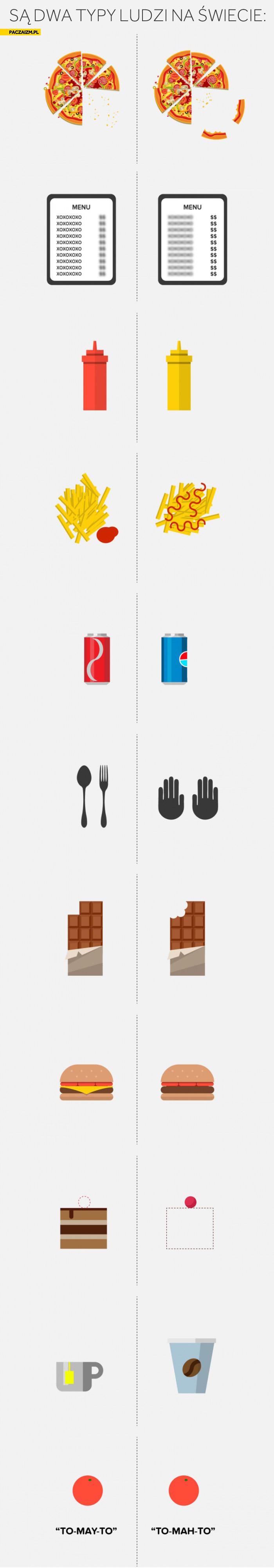 Są dwa typy ludzi na świecie jedzenie
