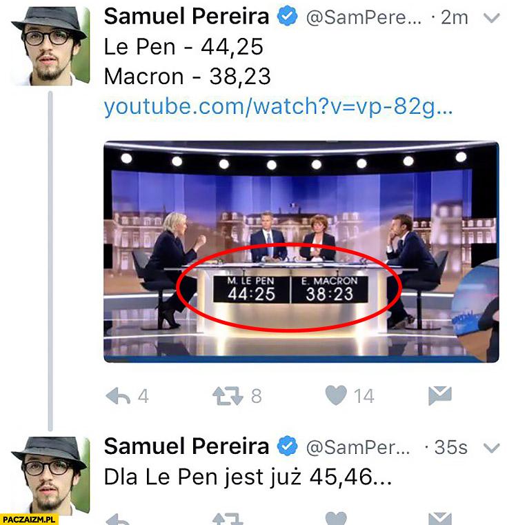 Samuel Pereira myli poparcie z czasem wypowiedzi na twitterze wybory we Francji