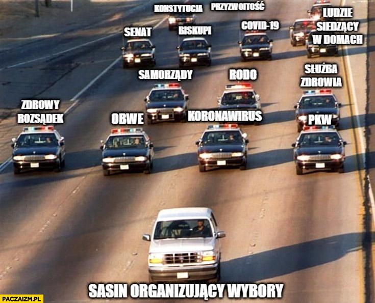 Sasin organizujący wybory, za nim policja koronawirus, OBWE, RODO, samorządy, senat, PKW wszyscy