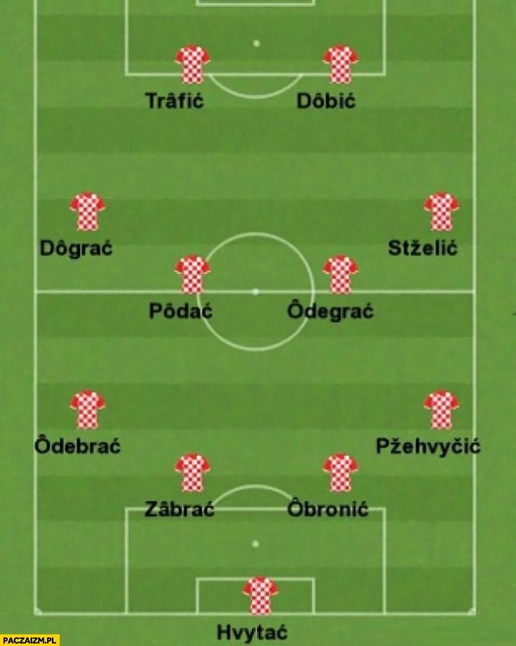 Skład Chorwacji na mundialu nazwiska piłkarzy trafić, dobić, podać, dograć, odegrać, strzelić, zabrać, obronić, chwytać