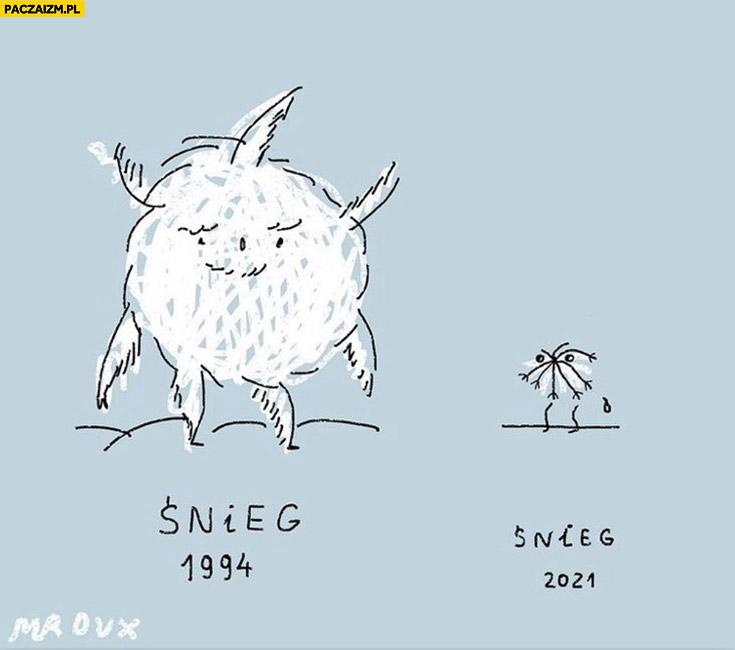 Śnieg kiedyś 1994 vs śnieg dzisiaj 2021 porównanie
