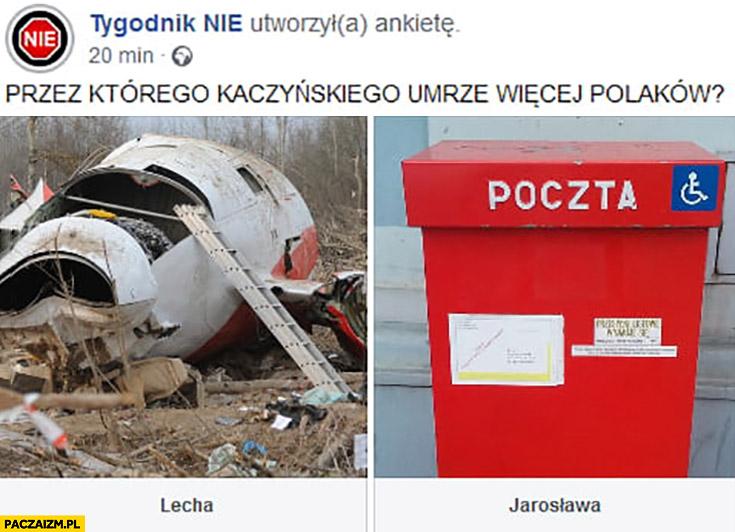 Sonda ankieta przez którego Kaczyńskiego umrze więcej Polaków Lecha Smoleńsk Jarosława wybory korespondencyjne