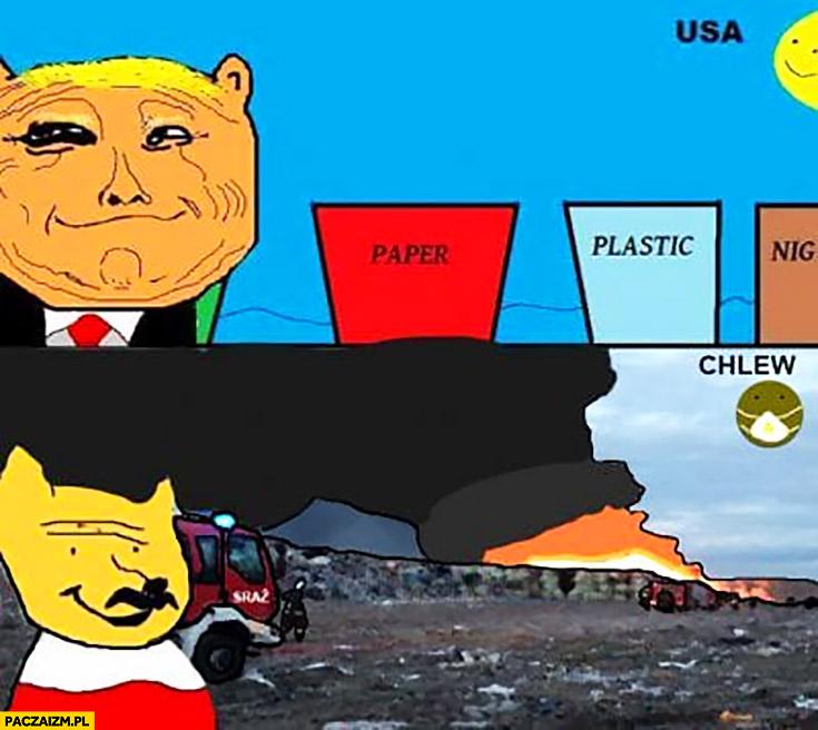 Sortowanie śmieci w Ameryce vs w Polsce chlew Janusz z wąsem podpalił wysypisko