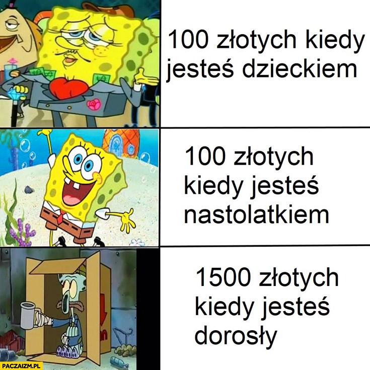 Spongebob 100 złotych kiedy jesteś dzieckiem, nastolatkiem 1500 złotych kiedy jesteś dorosły