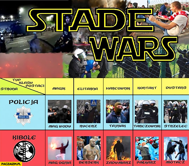 Stade Wars walki na stadionach policja kibole klasy postaci: magik, elitarna, harcownik, kontakt, dystans