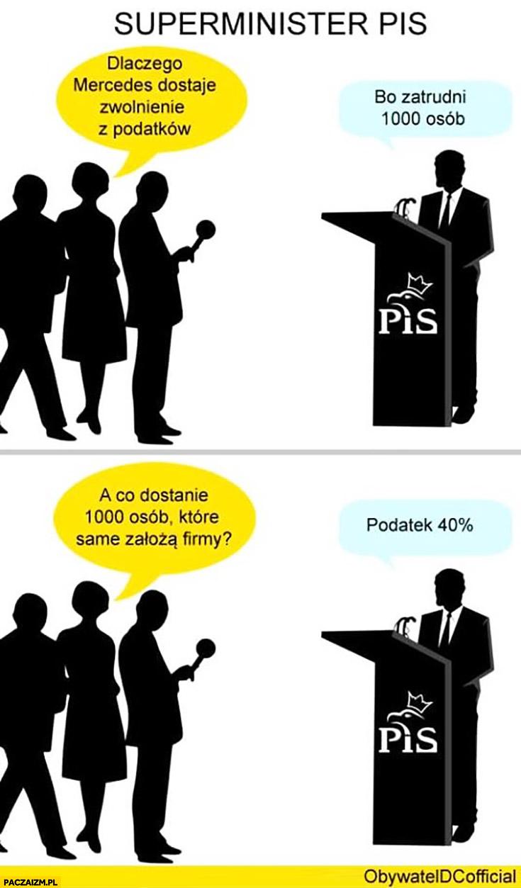 Superminister PiS: dlaczego Mercedes dostaje zwolnienie z podatków? Bo zatrudni 1000 osób. A co dostanie 1000 osób które same założą firmy? Podatek 40% procent