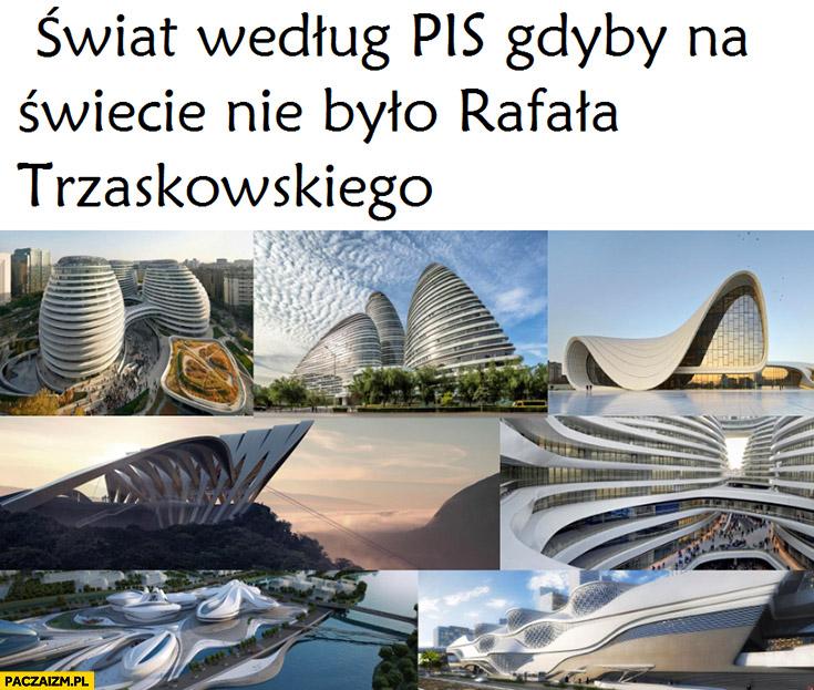 Świat według PiS gdyby na świecie nie było Rafała Trzaskowskiego