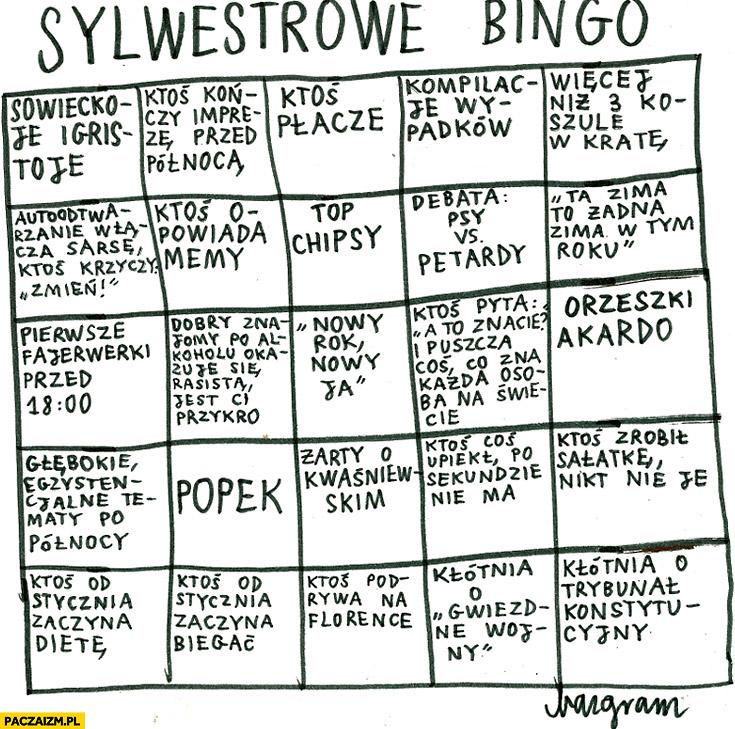 Sylwestrowe bingo: kłótnia o Trybunał, Gwiezdne Wojny, ktoś zaczyna biegać dietę, Popek, ktoś płacze, orzeszki Akardo, psy vs petardy, fajerwerki przed 18