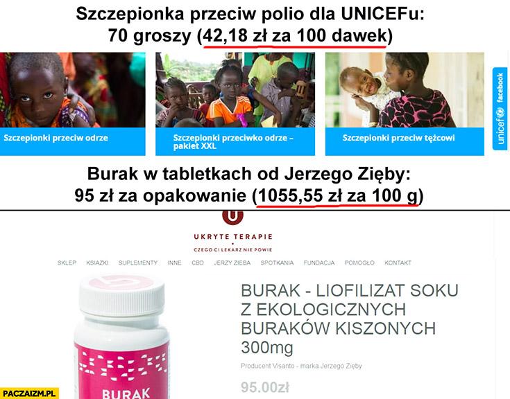 Szczepionka przeciw polio dla Unicefu 70 groszy, burak w tabletkach od Jerzego Zięby 95 zł za opakowanie porównanie