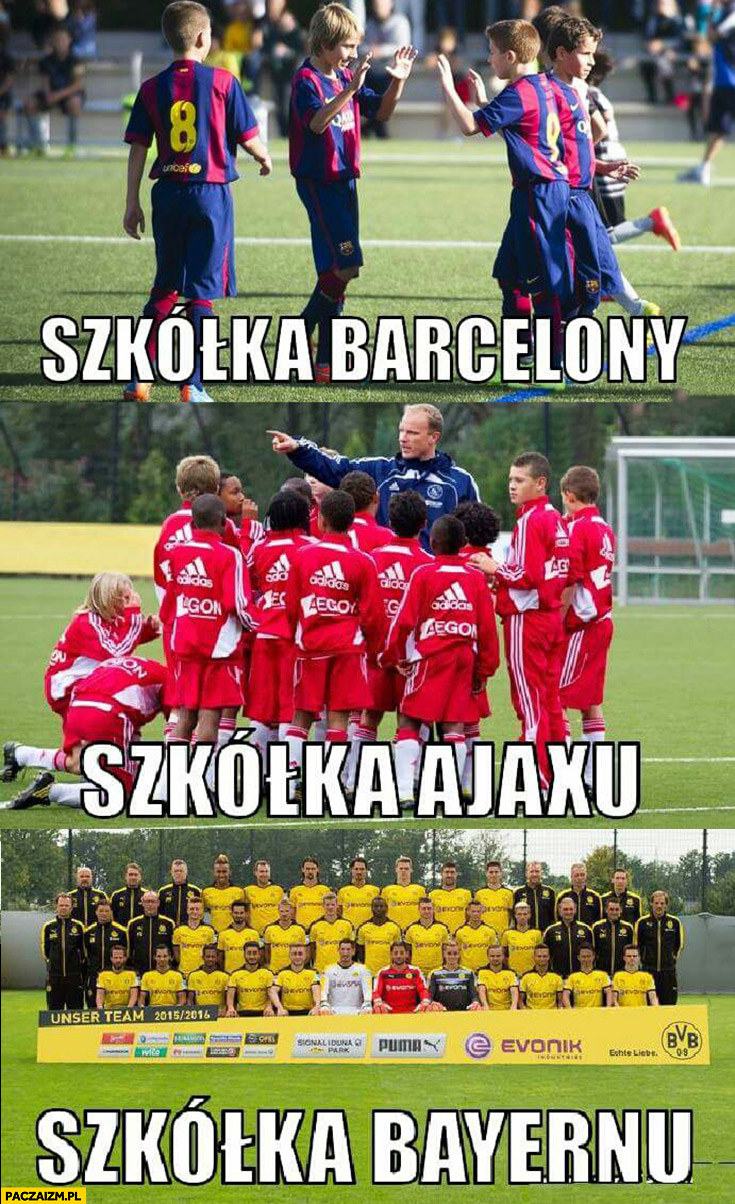 Szkółka Barcelony, szkółka Ajaxu, szkółka Bayernu porównanie fail
