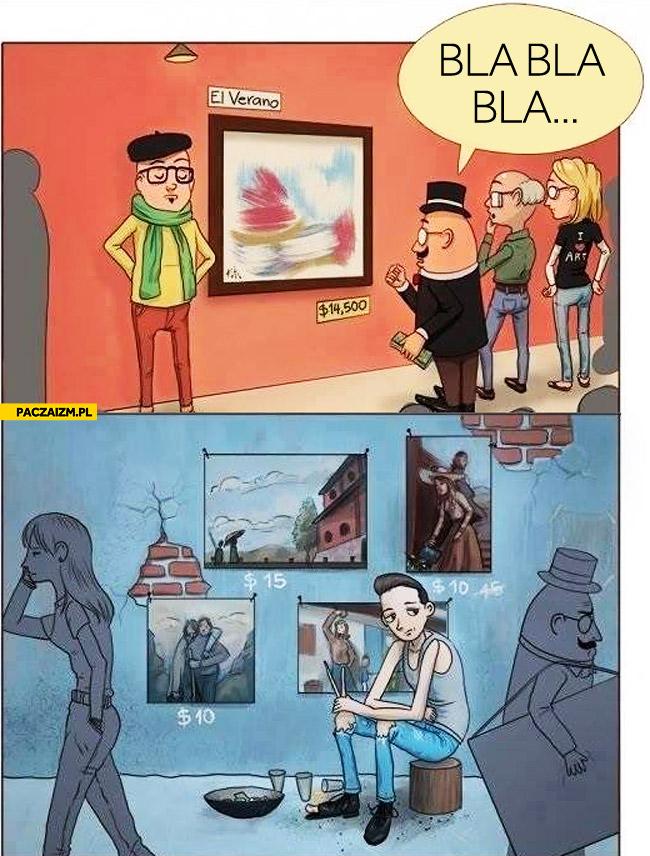 Sztuka w dzisiejszych czasach