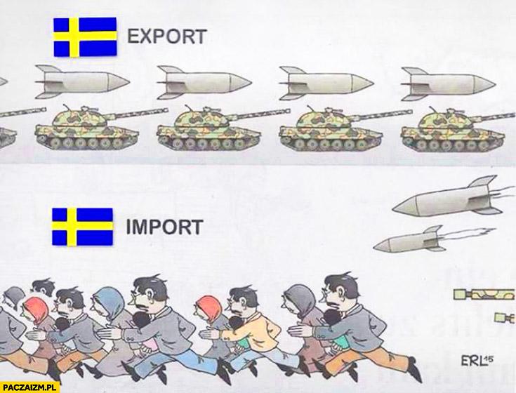 Szwecja eksport: broń, import: imigranci