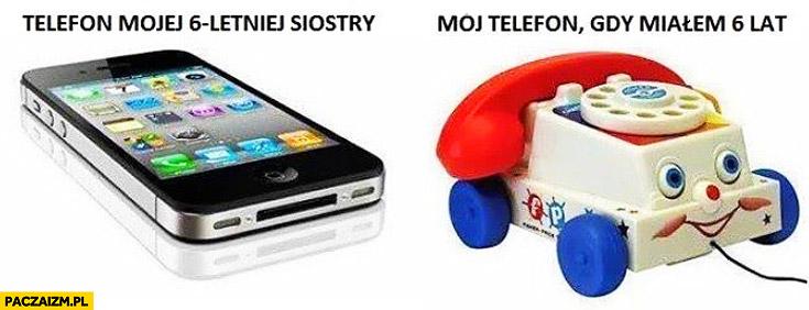 Telefon mojej 6 letniej siostry iPhone mój telefon gdy miałem 6 lat zabawkowy