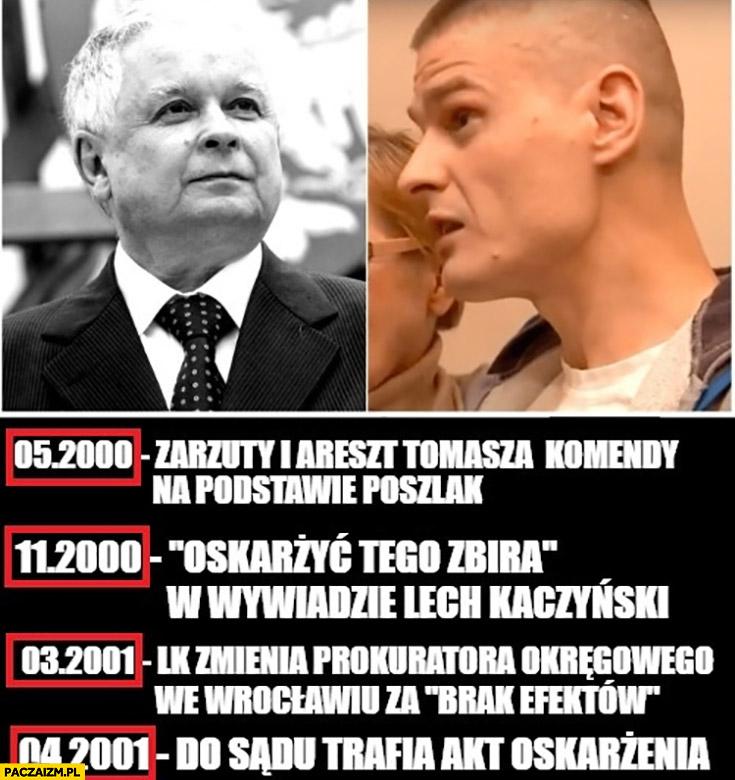 Tomasz Komenda Lech Kaczyński zarzuty oskarżenie