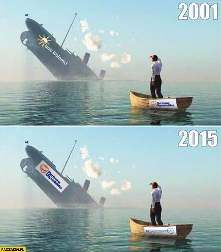 Tonący okręt Unia Wolności 2001 Platforma Obywatelska 2015