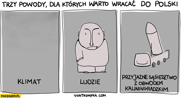 Trzy powody dla których warto wracać do Polski: klimat smog, smutni ludzie, przyjazne sąsiedztwo z Obwodem Kalingradzkim wyrzutnia rakiet