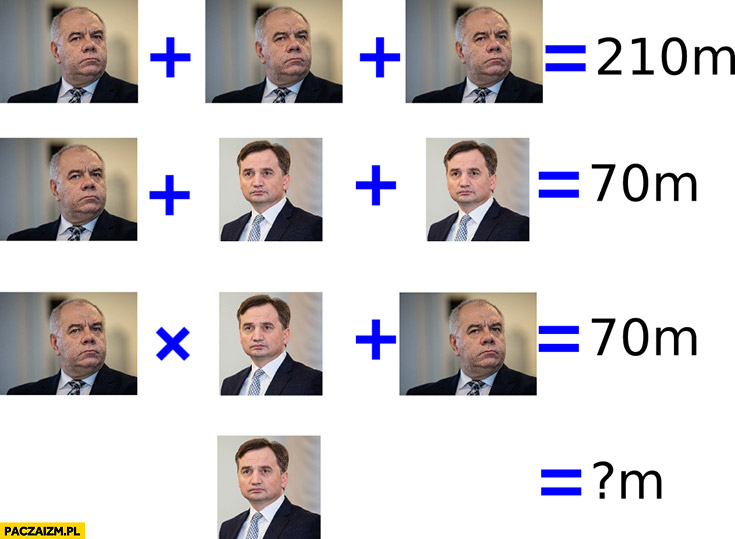 Trzy Sasiny 210 milionów równanie równania Ziobro Zero
