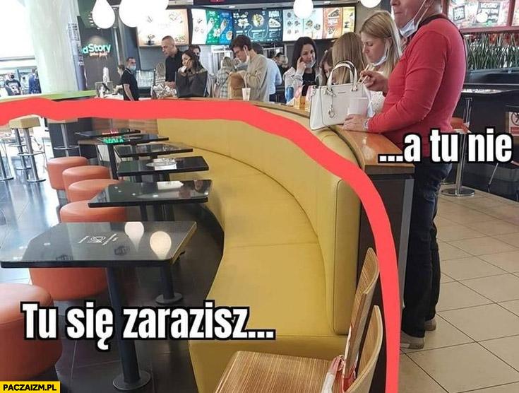 Tu się zarazisz, a tu nie strefa restauracyjna w Polsce