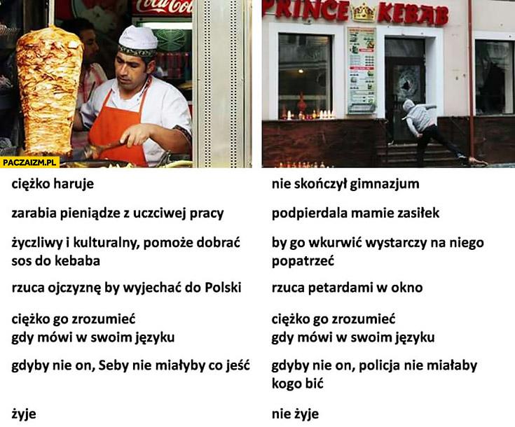 Turek z kebabu typowy seba porównanie Ełk