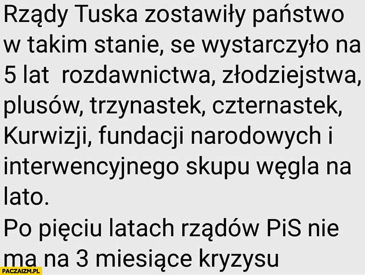 Tusk zostawił państwo w takim stanie, że wystarczyło na 5 lat rozdawnictwa, po rządach PiS nie ma na 3 miesiące kryzysu