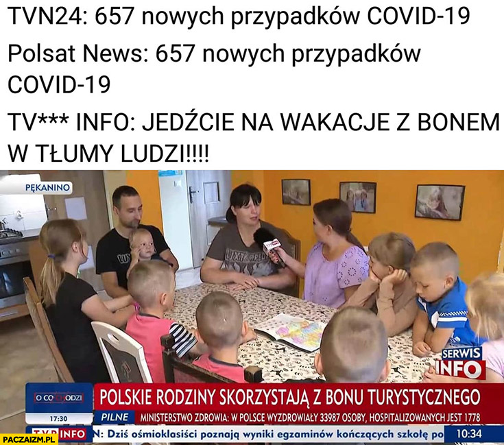 TVN, Polsat: 657 nowych zachorowań, TVP: jedźcie na wakacje z bonem w tłumy ludzi
