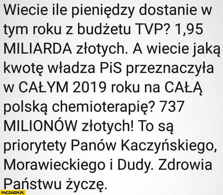 TVP z budżetu dostanie 1,95 miliarda złotych, w całym 2019 na chemioterapię przeznaczono 737 milionów porównanie