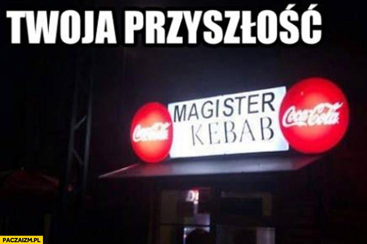 Twoja przyszłość magister kebab