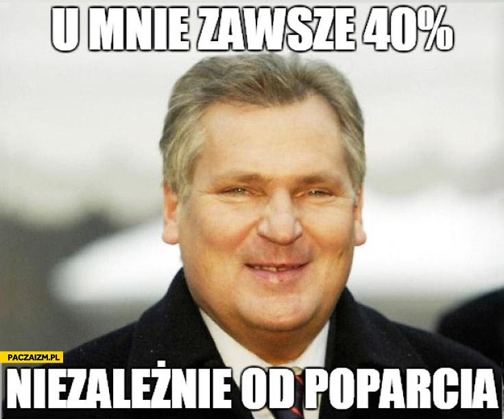 U mnie zawsze 40% procent niezależnie od poparcia Kwaśniewski