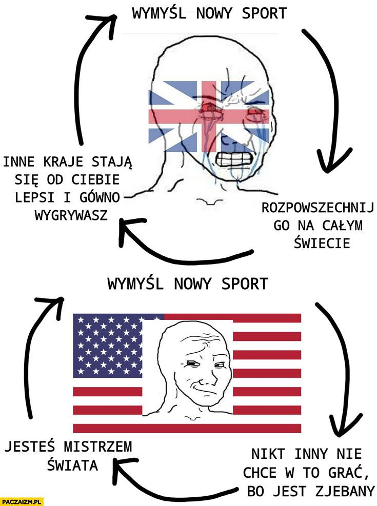 UK USA wymysł nowy sport, rozpowszechnij, inne kraje staja się lepsze lub nikt inny nie chce w to grac i jesteś mistrzem świata