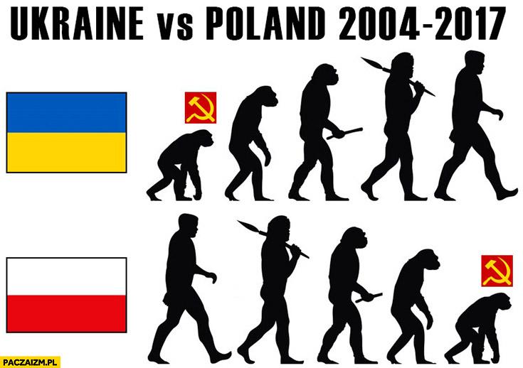 Ukraina vs Polska ewolucja porównanie lata 2004 2017 małpa komunizm