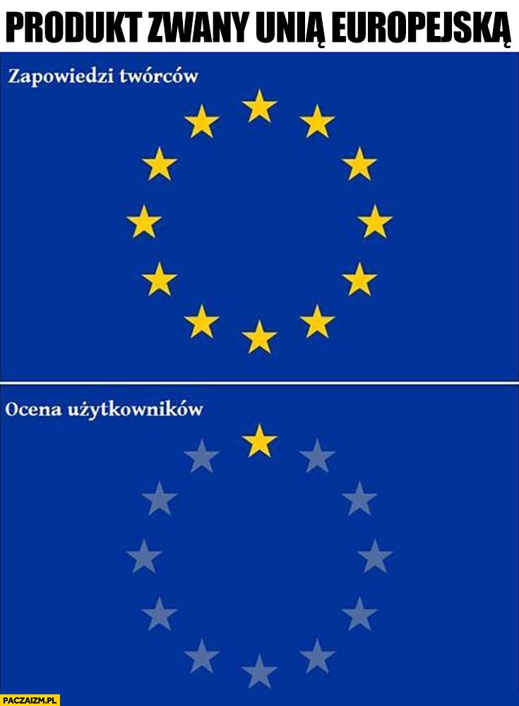 Unia Europejska zapowiedzi twórców vs ocena użytkowników liczba gwiazdek