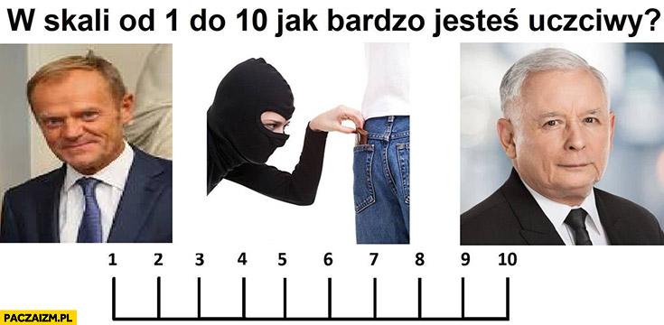 W skali od 1 do 10 jak bardzo jesteś uczciwy Tusk złodziej Kaczyński