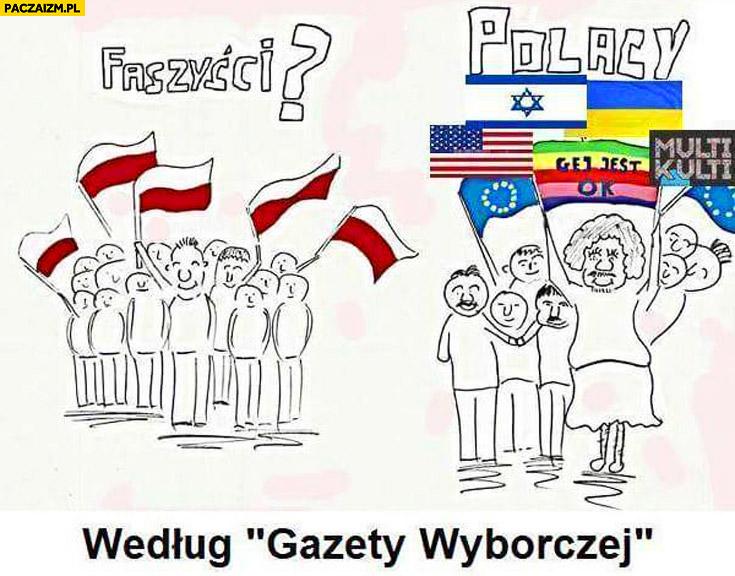 Według Gazety Wyborczej: faszyści, Polacy