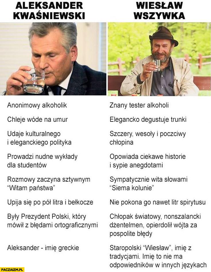 Wiesław Wszywka Kwaśniewski porównanie infografika tabela