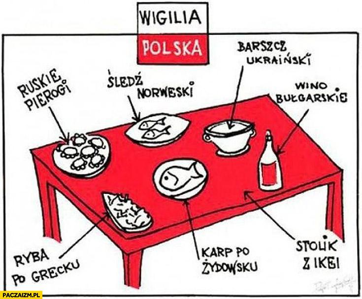 Wigilia polska