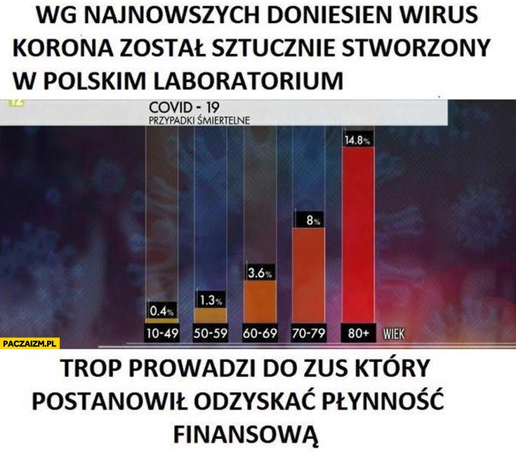 Wirus korona został sztucznie stworzony w polskim laboratorium trop prowadzi do ZUS który postanowił odzyskać płynność finansową