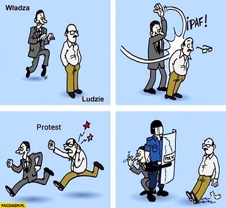 Władza, ludzie, obywatele komiks jak to działa protest policja