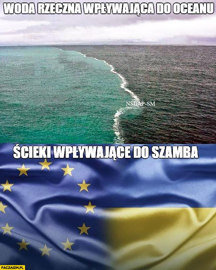 Woda rzeczna wpływająca do oceanu ścieki wpływające do szamba Ukraina Unia Europejska