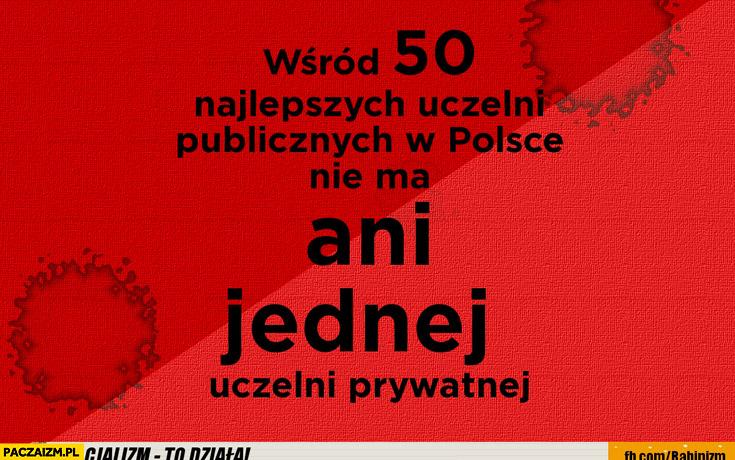 Wśród 50 najlepszych uczelni publicznych w Polsce nie ma ani jednej prywatnej
