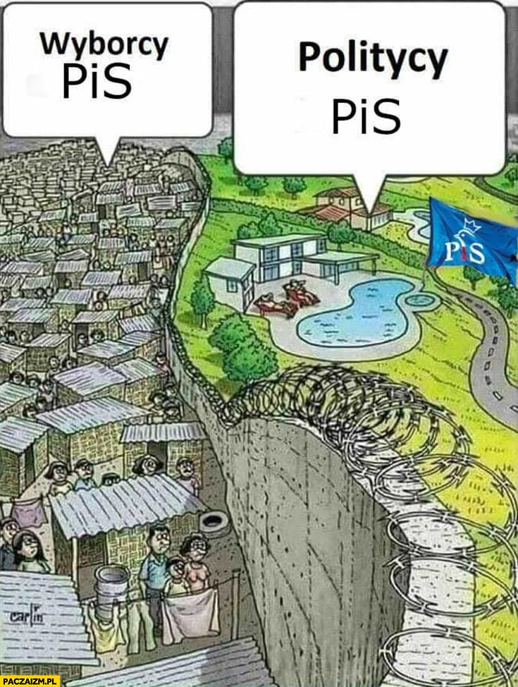Wyborcy PiS slumsy, politycy PiS wielkie domy rezydencje rysunek porównanie