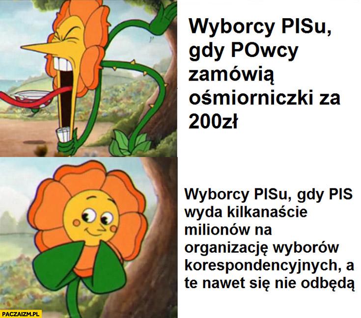 Wyborcy PiSu gdy PO zamówi ośmiorniczki za 200 zł vs gdy PiS wyda kilkanaście milionów na organizacje wyborów które nawet się nie odbędą