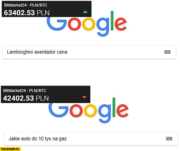 Wysoka cena bitcoin google Lamorghini Aventador cena niska cena bitcoin google jakie auto do 10 tys na gaz