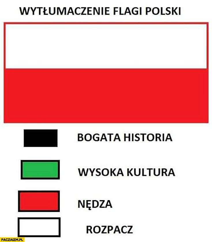 Wytłumaczenie flagi Polski kolory: nędza, rozpacz, bogata historia, wysoka kultura