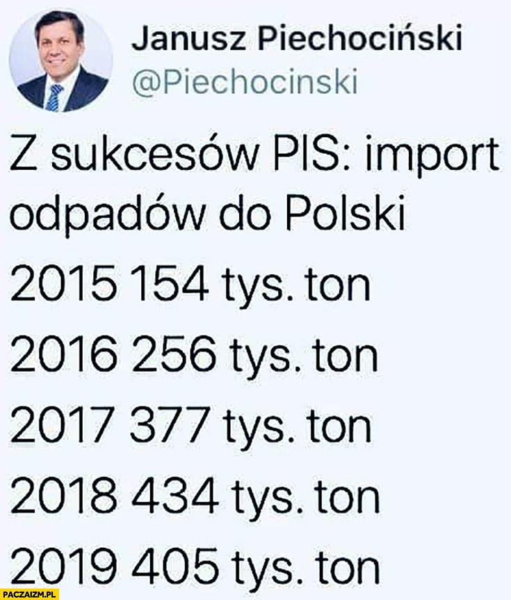 Z sukcesów PiS import odpadów do Polski wzrósł Piechociński