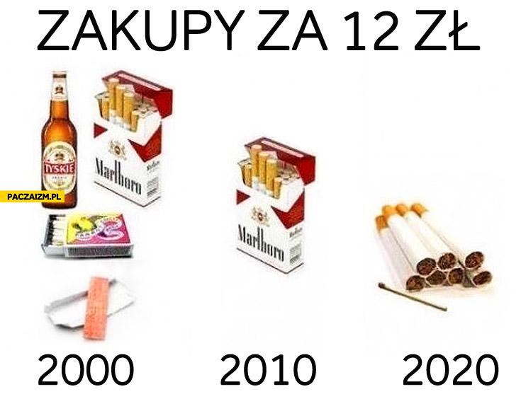 Zakupy za 12zł 2000 2010 2020