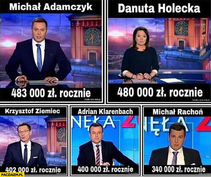 Zarobki prezenterów Wiadomości TVP Adamczyk Holecka Rachoń
